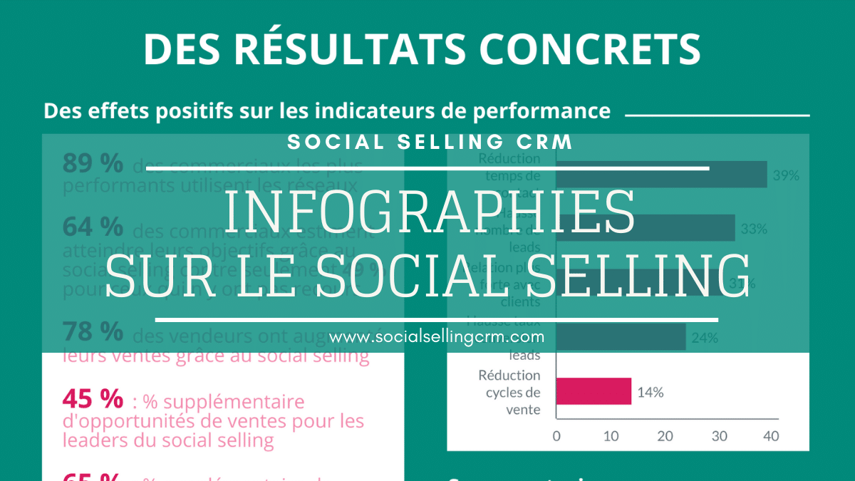 Infographies Social Selling 2020