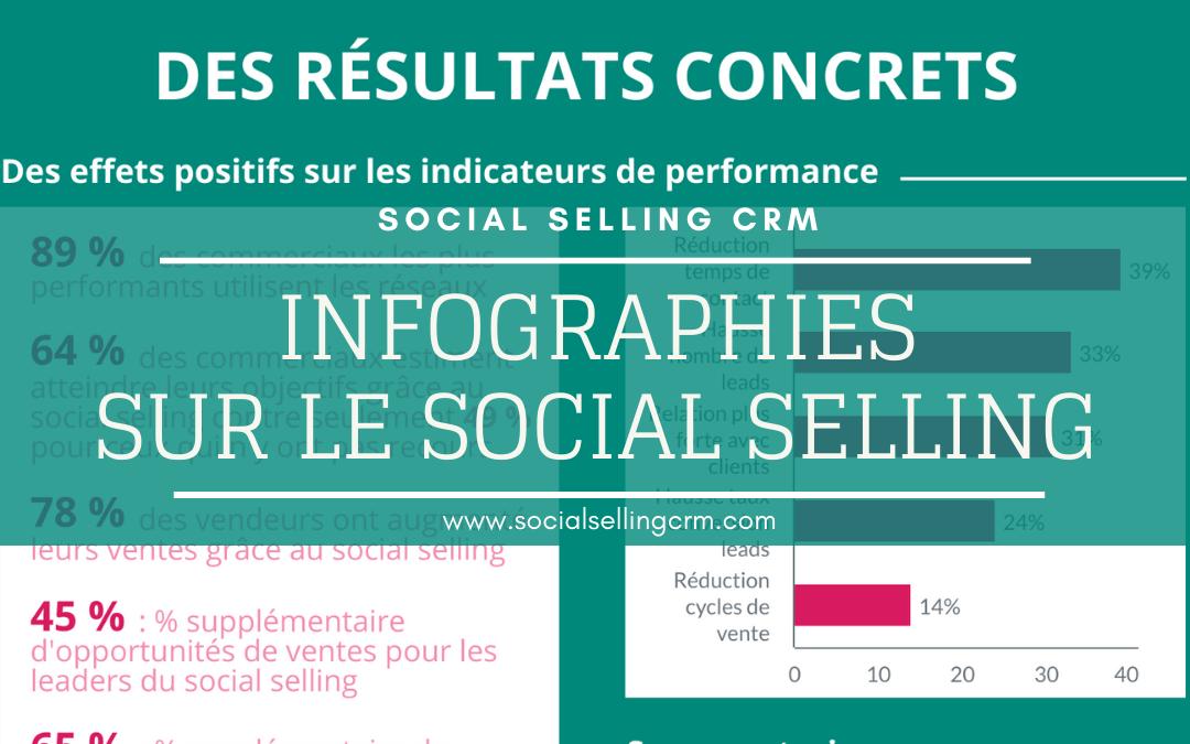 Infographies sur le Social Selling
